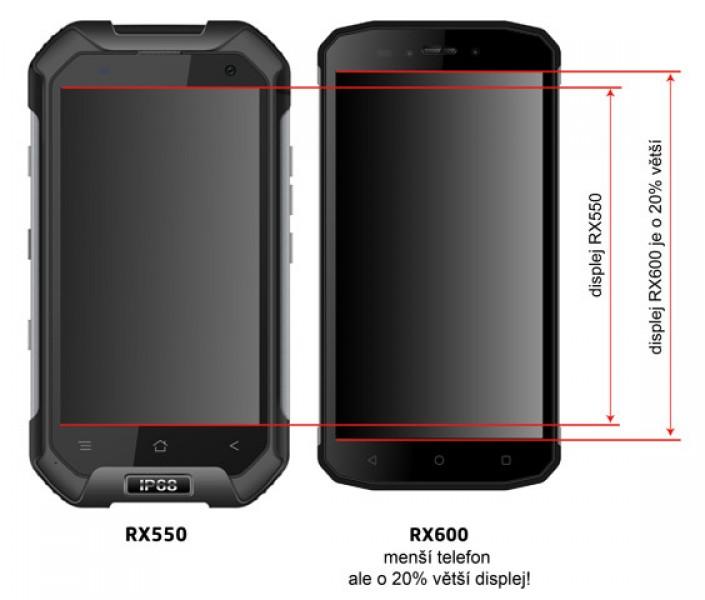 IP68 certifikovaný Aligator RX600
