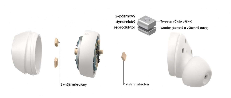 Bezdrátová sluchátka Samsung Galaxy Buds+ bílá