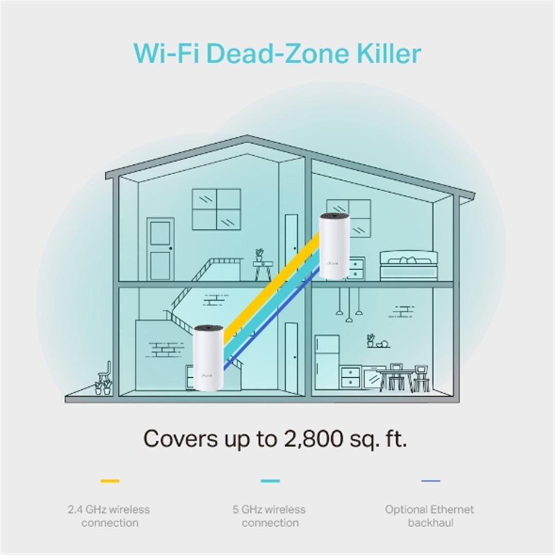 TP-Link Deco M4 - Meshový Wi-Fi systém pro chytré domácnosti (2ks)